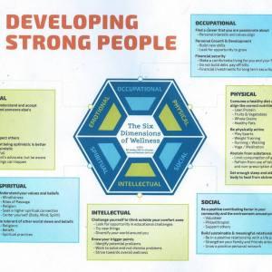 """Онлайн тренинг """"УЕЛНЕС Консултиране във философия със 6 аспекта"""""""